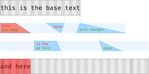 text-composition-animation